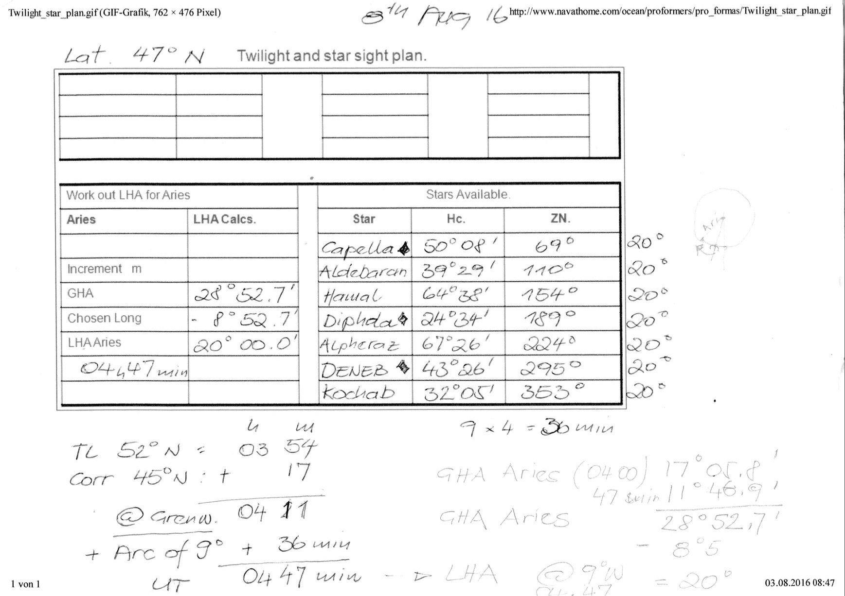 RL StarSightPlan Prep 080816